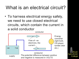 domestic electrical systems 7 what is an electrical circuit