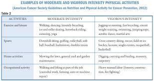 physical health fitness essay ☆ homework writing service physical health fitness essay