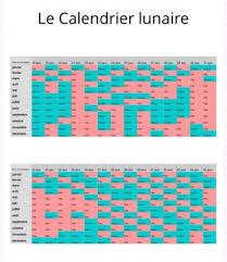 Calendrier Lunaire Grossesse 2017 Apprendre Demain