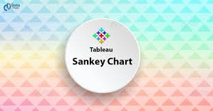 Pad Rank Up Chart Tableau Sankey Chart Build Sankey Diagram In Tableau