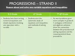 27 progressions strand ii