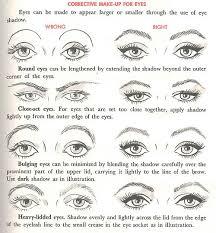 correct eye makeup flaws corrective makeup 5 check more at yourfacebeauty info correct eye makeup flaws corrective makeup 5