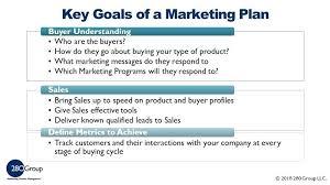 Marketing Plan Ppt Example Digital Marketing Strategy Templates Free Sample Example Plan Pdf