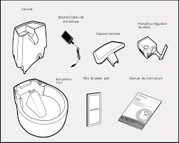 Manual De Utilizare