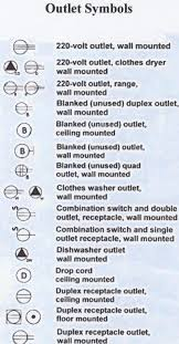 showing post media for symbol for receptacle wiring diagrams nema outlet symbols jpg 400x769 symbol for receptacle wiring diagrams