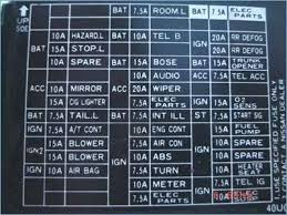 1996 nissan maxima fuse box diagram inside car electrical work  at Fuse Box Schematic For 2004 Nissan Maxima Sl
