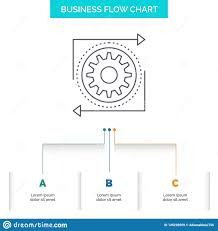 Operation Flow Chart Business Gear Management Operation Process Business Flow