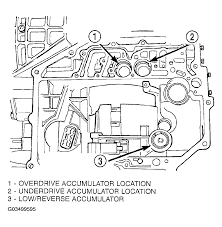 2000 chrysler 300m engine diagram best of how to fix your chrysler 2 Chrysler 300M Fuel Line Diagram 2000 chrysler 300m engine diagram unique dodge intrepid 2004 p0700 p1776 i have been driving this