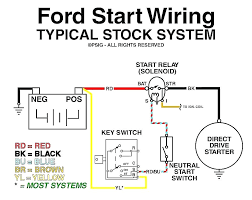 ford starter solenoid wiring diagram ansis me at wiring diagrams motor starter wiring diagram air compressor solenoid adorable shape ford and starte