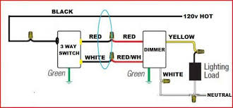 lutron 4 way dimmer wiring diagram macl 153m compatibility list how to install a dimmer switch with 3 wires at Lutron Dimmer Switch Wiring Diagram