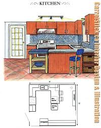 Kitchen Design Plans Kitchen Design Plans Eddiemcgradycom