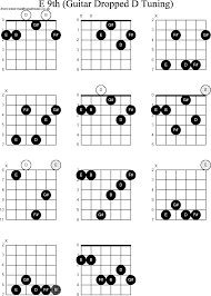 Chord Diagrams For Dropped D Guitar Dadgbe E9th