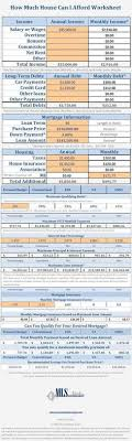 Gift Of Equity Calculator Inspirational Download The Daily Pounding