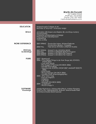Resume Format For Arts Graduate Unique Sample Artist Resume Fine
