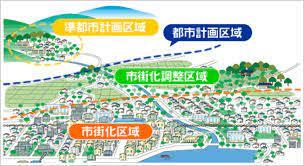 市街 化 調整 区域