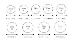 Ring Size Chart Ring Size Chart Cm Epclevittown Org
