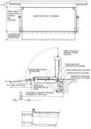 similiar commercial overhead door wiring diagram keywords commercial garage door opener wiring diagram commercial circuit