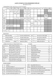 Td 5 5 Chart File Extipa Chart 2015 Pdf Wikimedia Commons
