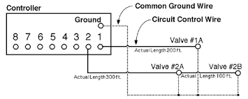 rain bird dv valve instructions drawing for determining wire sizes for irrigation valves