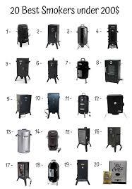 40 great masterbuilt 40 electric smoker manual tlcgroupuk Cabela's Masterbuilt Smoker at Cabelas Pro 50 Smoker Wiring Diagram
