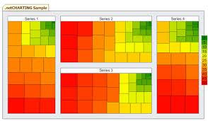 Heat Map Chart In Javascript Www Bedowntowndaytona Com