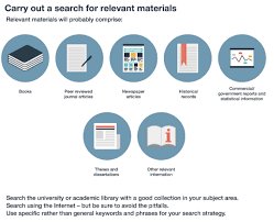Dissertation research  a checklist for success Stoke Fire Doors         Types of literature review