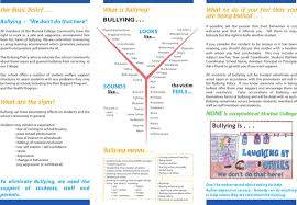 Bullying Brochure Template | Download Free & Premium Templates ...