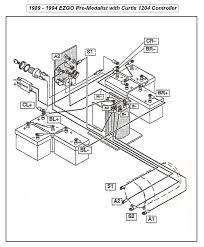 Ez go golf cart battery wiring diagram