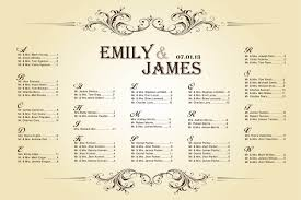 sophisticated round top table seating plan of wedding reception chart or
