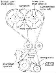 hyundai sonata timing marks questions answers pictures fixya 2002 sonata 2 0 timing