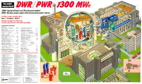 Pwr Nuclear Power Plant Design The Pressurized Water Reactor Pwr Is A Construction Of A