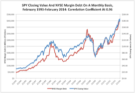 Nyse Margin Debt Chart What Are The Nyse Margin Debt Vix Telling You Pgm Capital