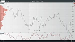 Forex Chart App Chartiq Is The Best Windows 8 10 Forex App Available