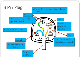 wiring diagram 3 point plug wiring image wiring 3 pin plug wiring diagram wiring diagram and schematic design on wiring diagram 3 point plug