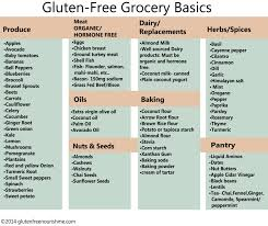 Gluten In Grains Chart Gluten Free Basics Printable Chart In 2019 Gluten Free
