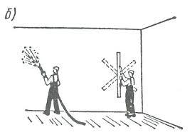 Отчет Проточно расчлененный метод производства штукатурных работ