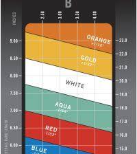 Old Ping Color Chart Old Ping Color Code Chart Bedowntowndaytona Com