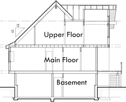additional info for a frame house plans vacation house plans masonry fireplace