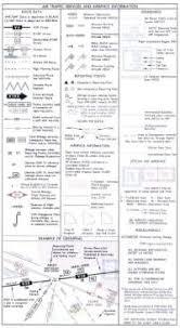Jeppesen Ifr Chart Symbols 14 Experienced Jeppesen Legend