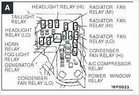 wiring diagram 2001 mitsubishi mirage most searched wiring diagram 2000 mitsubishi mirage fuse box diagram wiring diagrams rh 72 bukowski music de mitsubishi alternator wiring diagram mitsubishi mirage wiring harness 1997