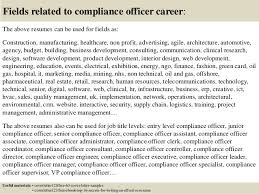 Regulatory Affairs Specialist Cover Letter Sample Regulatory Affairs