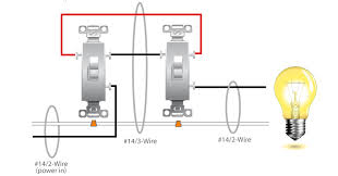 wiring a 3 way switch electrical online How To Wire A 2 Way Light Switch there are several ways to wire up a 3 way circuit, and it would be very difficult to cover them all how to wire a 2 way light switch diagram