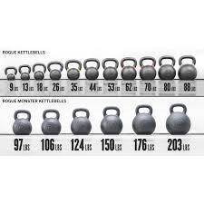 Kettlebell Sizes Chart Rogue Kettlebells
