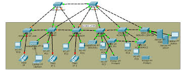 memoire online design , implementation and management of secured network device capabilities needed at each layer at Computer Access Layer Switch Diagram