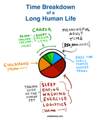 How I Reframed Work Life Balance In 3 Steps Quirk Life