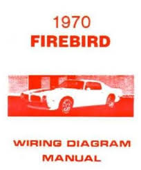 wildcat wiring diagram 92 similiar toyota mr engine keywords car wiring diagram pontiac wiring diagram and schematic 1990 92 pontiac transsport apv installation kit accessories for