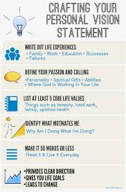 Best 25 Latest Resume Format Ideas On Pinterest Good Resume
