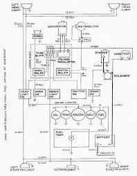 ramjet 350 wiring diagram 1984 blazer dash wiring \u2022 wiring ram jet 350 upgrades at Ramjet 350 Wiring Diagram