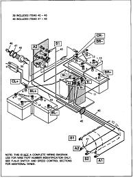 club car wiring diagram 36 volt to club car wiring diagrams for 1990 Club Car Gas Wiring Diagram club car wiring diagram 36 volt for 33 1989 1991 electric power first used 1990 vehicles 1990 club car gas wiring diagram