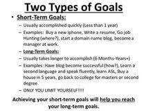 College essay achieving goals